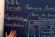Base de données et langage SQL