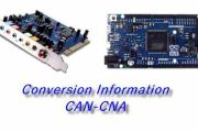 Conversion des informations CAN-CNA