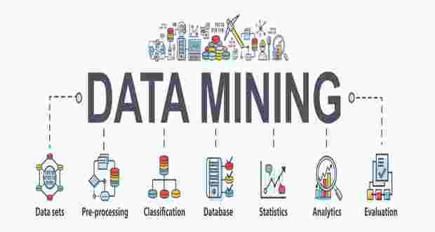 Introduction au Data Mining