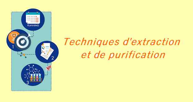 Techniques d'extraction de purification et de conservation